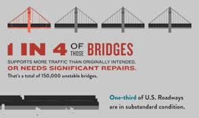 US BRIDGES